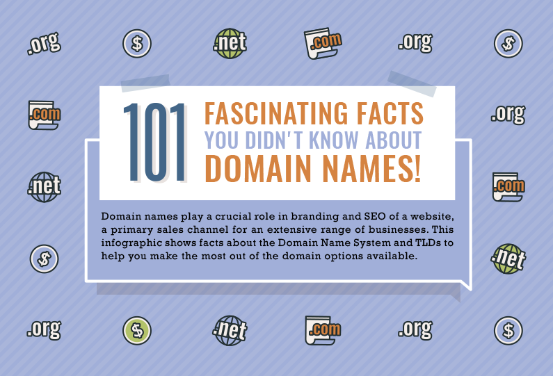 Domain Name facts intro