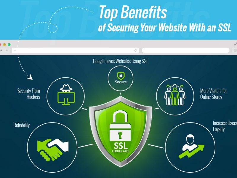 Benefits of SSL certificates
