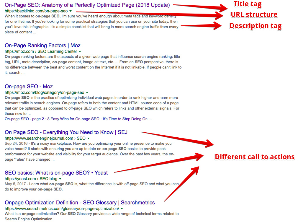 Impact of on-page SEO on the search engines results page