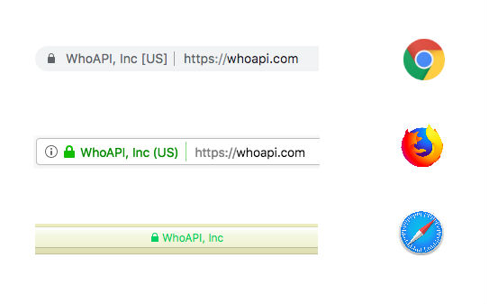 Examples of EV SSL certificate for website whoapi.com in different browsers.